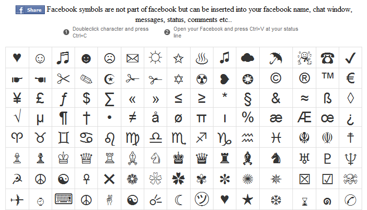 Facebook Symbols For Chat And Status Updates Techplusme