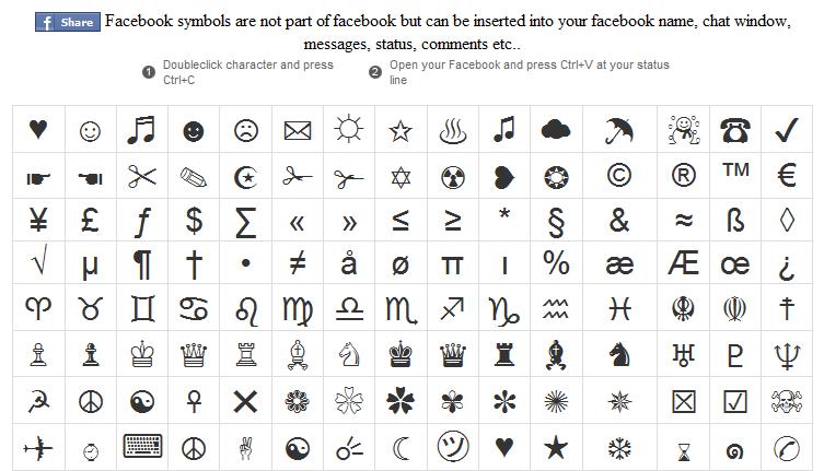 Как сделать имя в контакте из символов - Jiminy.ru