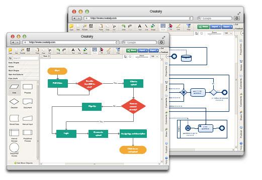 Best Free Uml Diagram Tools Online